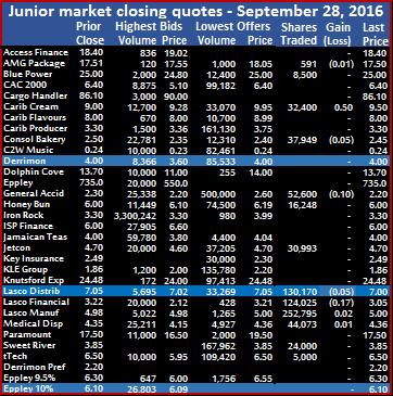 ICI jm trade 28-09-16