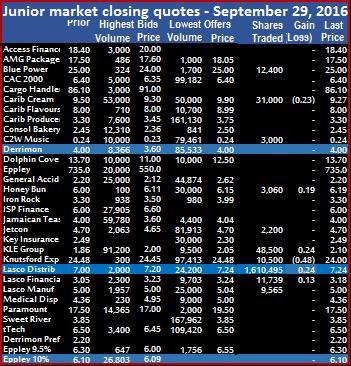 ICI jm trade 29-09-16