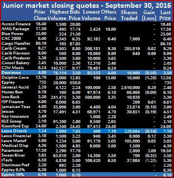 ICI jm trade 30-09-16
