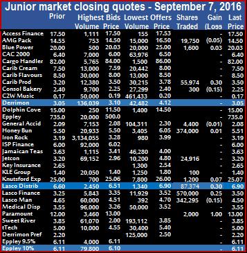 ICI jm trade 7-09-16