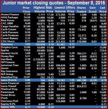 ICI jm trade 8-09-16