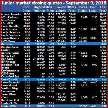 ICI jm trade 9-09-16