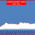 JM index 19-9-16