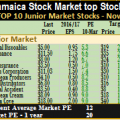 3 all-time highs for IC TOP 10 stocks