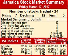 Stocks continue wild swings Friday