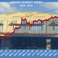 Junior Market trading nosedives – Wednesday