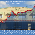 Junior Market climbs – Wednesday