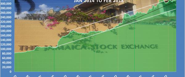 JSE main market rise again- Tuesday