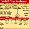 Trinidad stocks inched higher – Thursday