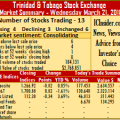 Moderate trading on TTSE – Wednesday