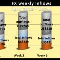 Forex trading picks on Friday