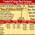 Witco jumps $3.51 on TTSE – Thursday