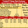 2 gains 2 losses on TTSE – Friday