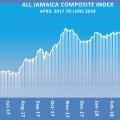 Demand up for several JSE stocks – Thursday