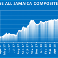 JSE stocks retreat from Thursday's record