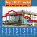Republic & Witco set for sharp jump on TTSE