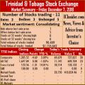 Mostly modest price change on TTSE – Friday